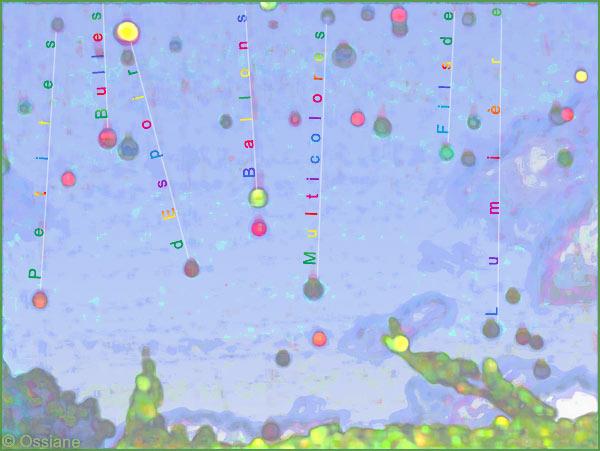 Petites bulles d'espoir, ballons multicolores, fils de lumière